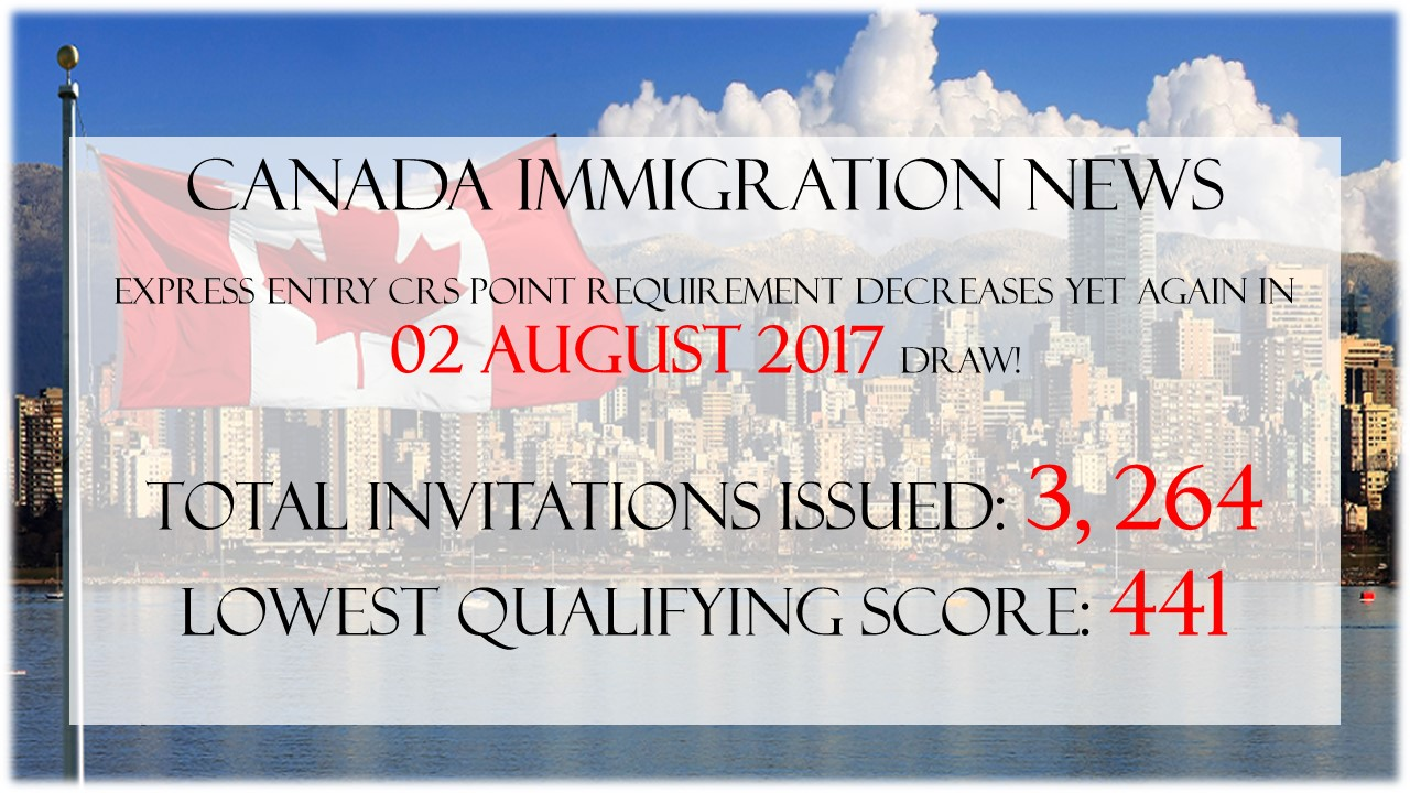 CANADA – Latest Express Entry Draw On 2 August 2017