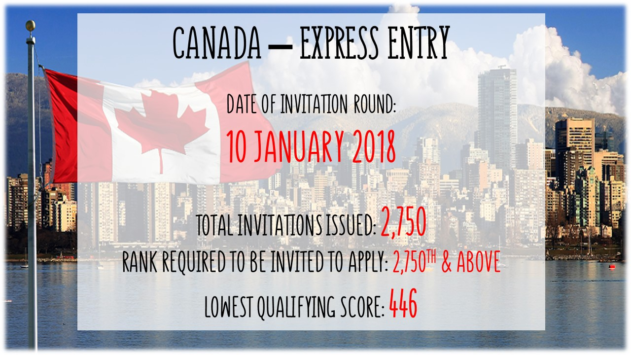 Canada – Latest Express Entry Draw On 10 January 2018